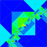 Atan example - intermediate mesh