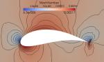 Compressible flow past Joukowski profile